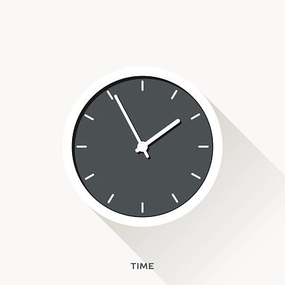 Post During Peak Hours
